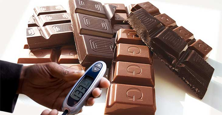 Pascoa e Diabetes